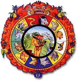 l'astrologie Tibetaine Astroimg